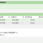 【ソーシャルレンディング】2021年maneo最後の分配金は果たして帰ってくるのか!?