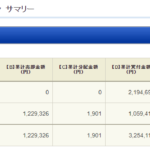 【SBI証券】投資信託トータルリターン  サマリーという機能を知る