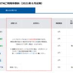 SBI銀行が6月よりATM入金手数料無料を撤廃!
